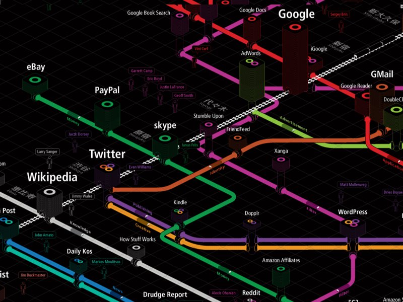 web trend map 4 final beta