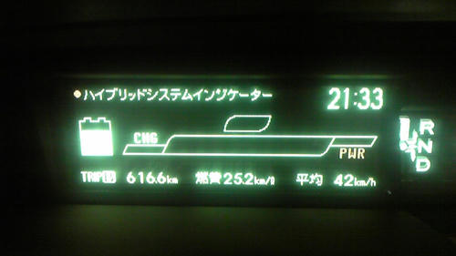 名古屋オフ実績