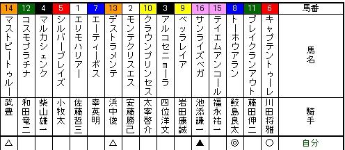 朝日チャレンジカップ