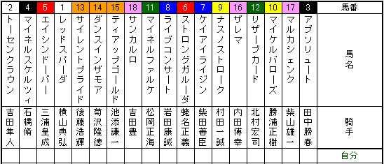 富士ステークス
