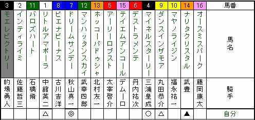小倉大賞典