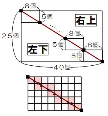 gaku-2012-2-6-4.PNG