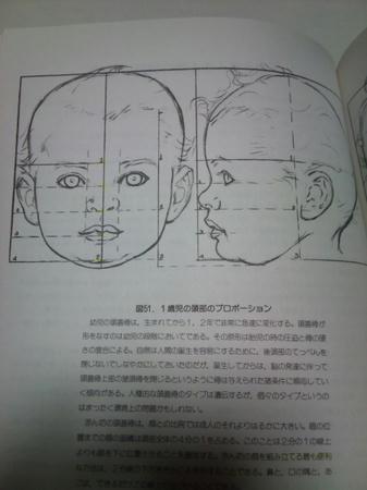 ルーミス 鉛筆デッサン 赤ちゃんの頭のプロポーション