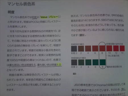 色彩検定2級 公式テキスト マンセル表色系