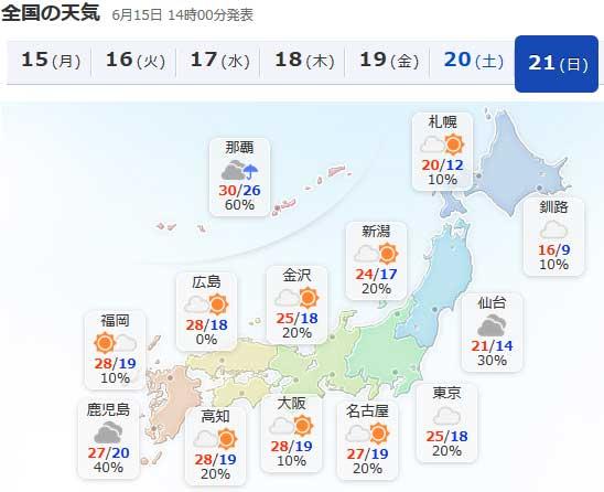 6月21日の天気予報