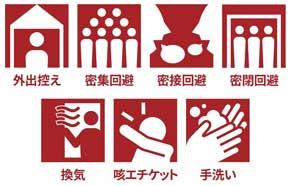 感染予防対策のお願い|厚生労働省、外出控え、密集回避、密接回避、密閉回避、換気、咳エチケット、手洗い