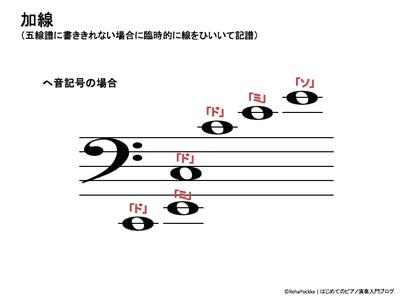 五線譜の楽譜の加線の説明 | ヘ音記号イメージ