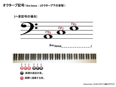 オクターブ記号の説明   ヘ音記号の場合イメージ