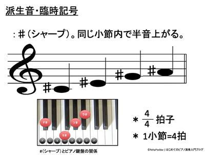 ♯(シャープ)の説明| 派生音・臨時記号イメージ