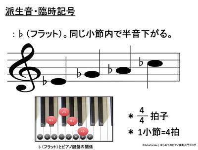 ♭(フラット)の説明 | 臨時記号・派生音イメージ