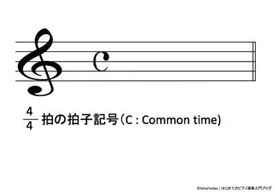 4/4拍の拍子記号イメージ