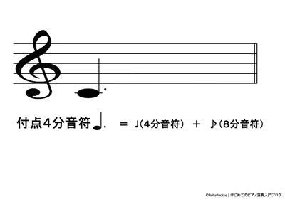 付点4分音符の説明イメージ