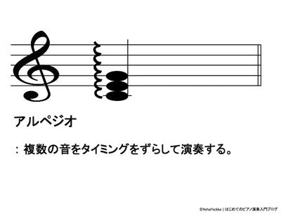 アルペジオ記号の説明イメージ
