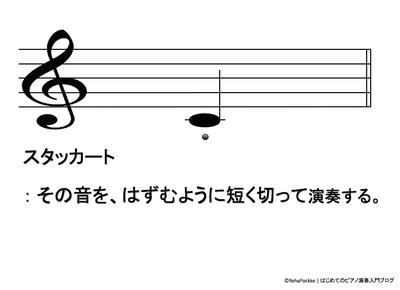 スタッカート記号の説明イメージ