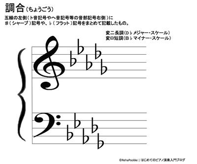 調合(変ニ長調・変ロ短調)イメージ