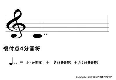 複付点4分音符 | イメージ