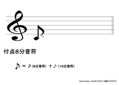 付点8分音符のイメージ