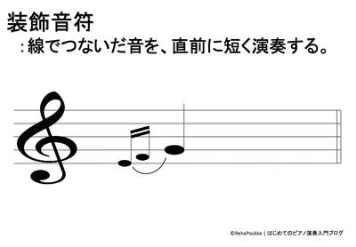装飾音符の説明のイメージ