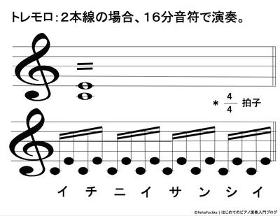 2音間のトレモロ(2本線の場合)の説明のイメージ