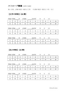 ストループ課題・ストループテスト(結果の記録)| 記録用紙イメージ