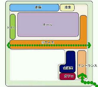 整備イメージの図