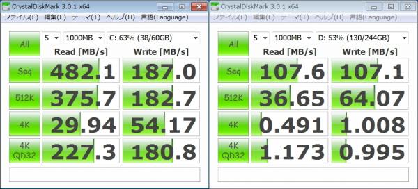 SSD・HDD(ハードディスクのベンチマーク)
