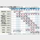 新型インフルエンザワクチンの出荷数と出荷スケジュール