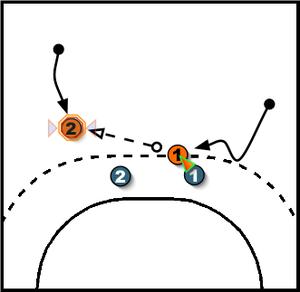 2-2pivot1_1.png