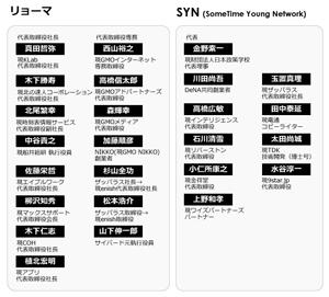 今から約25年前、大阪にはリョーマがあり、東京にはSYNがあった