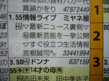 TV Japn 2008年9月号 9/1