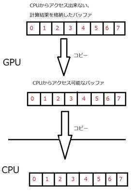 howSlimDXComputeShaderTutorial02Works.jpg