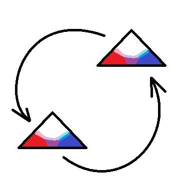 Tutorial08HowTheTrianglesRotate.jpg