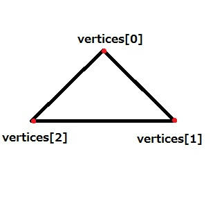 Tutorial13HowTriangleIsDivided.jpg