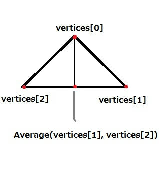 Tutorial13HowTriangleIsDivided2.jpg