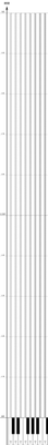 図1:ピアノの周波数