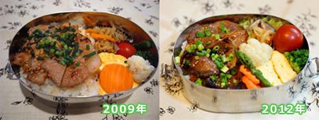 自分の弁当比較