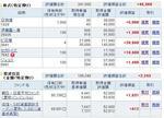 2月23日の株価