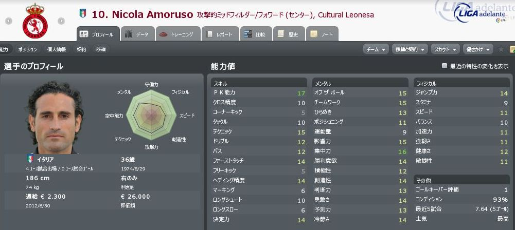 CL10_Amoruso.JPG