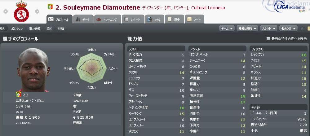 CL10_Diamoutene.JPG