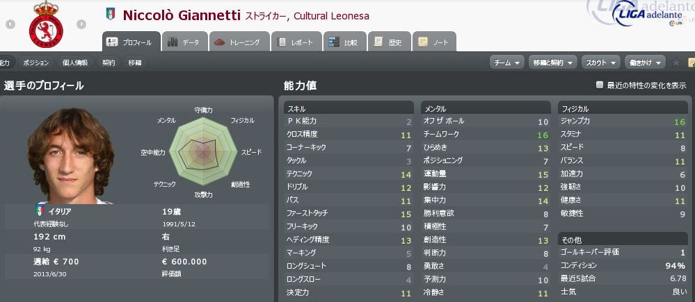 CL10_Giannetti.JPG