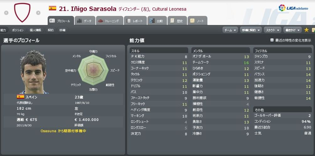 CL10_Sarasola.JPG