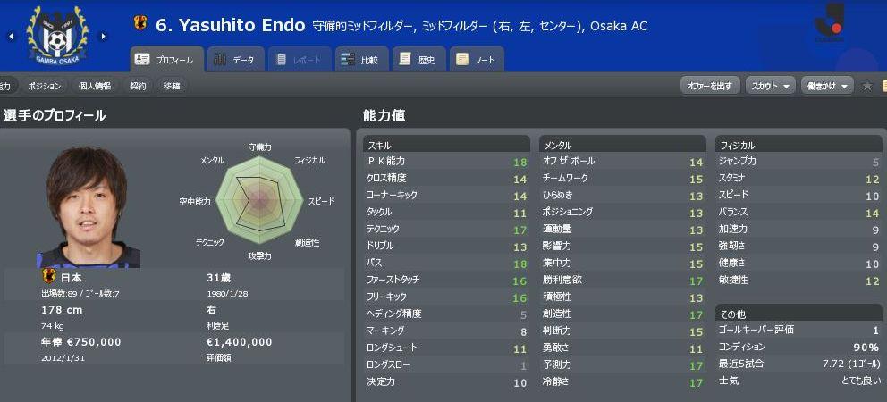 CL11_endoyasuhito.JPG