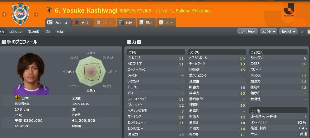 CL11_kashiwagiyosuke.JPG
