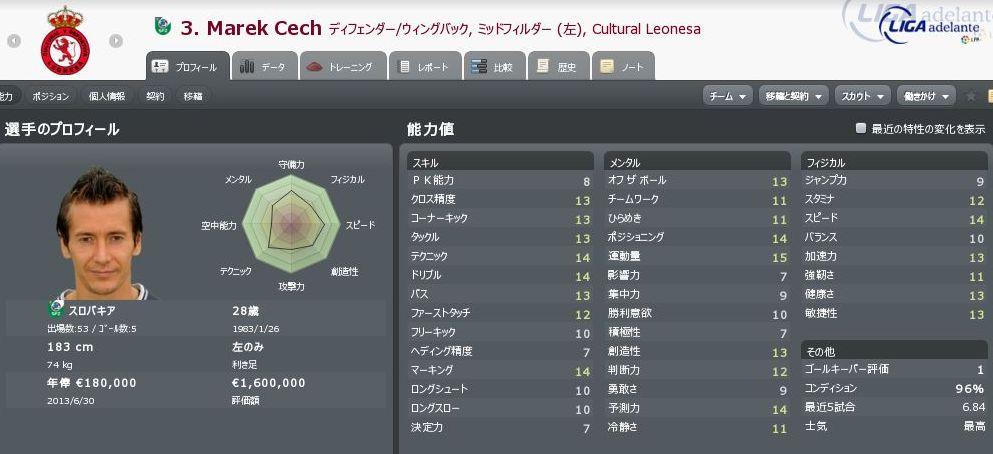 CL11_Cech.JPG
