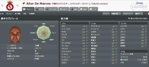 CL12_DeMarcos.JPG