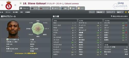 CL12_Gohouri.JPG