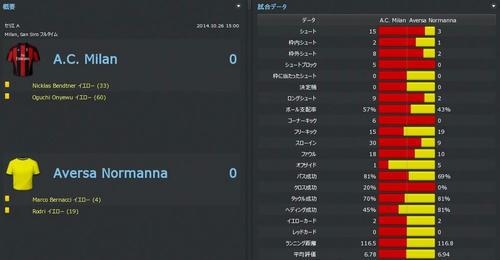 AN14_vsMilan2.JPG