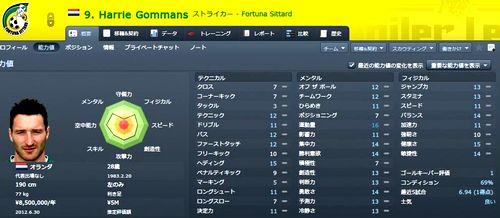 FM12_Gommans.jpg
