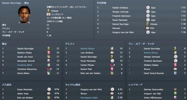 FS13_Players.JPG