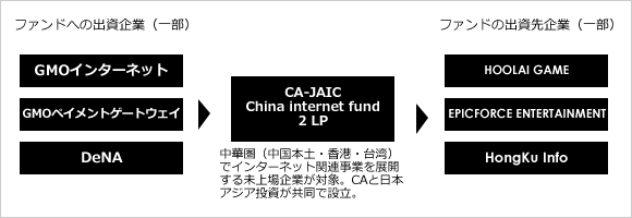 CA_JAIC